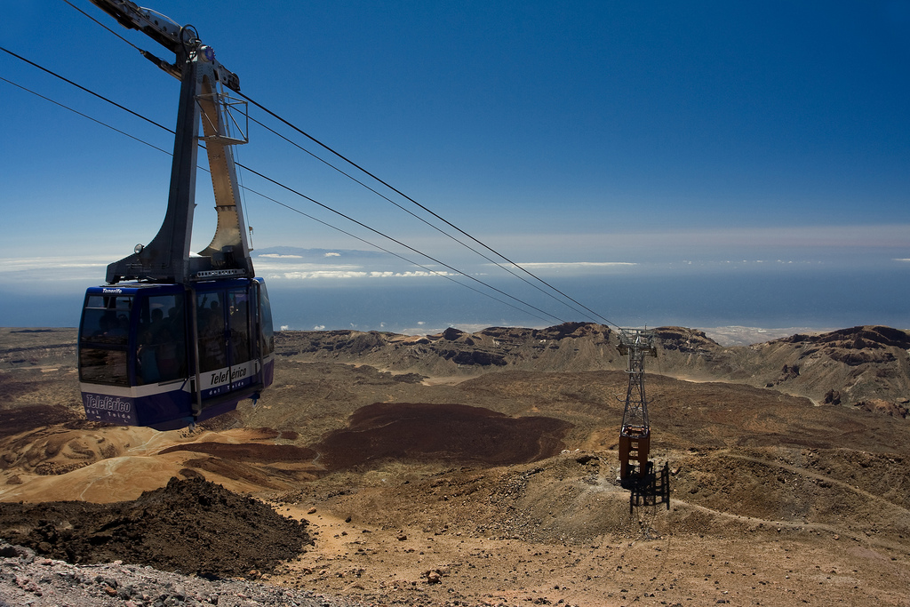 Teide Cable Car - Teleferico Teide